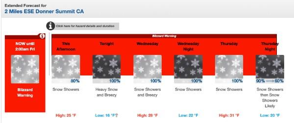 Lake Tahoe Winter Weather demands respect Blizzard NOAA